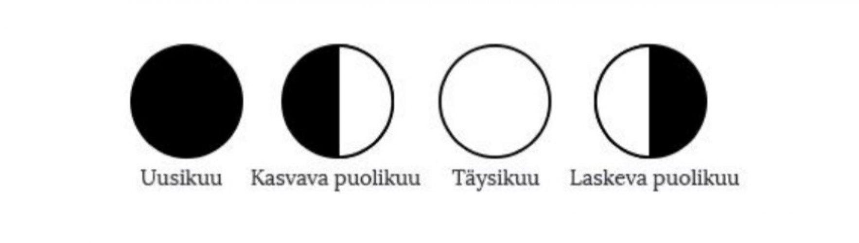 valkoinen noita ja kuu